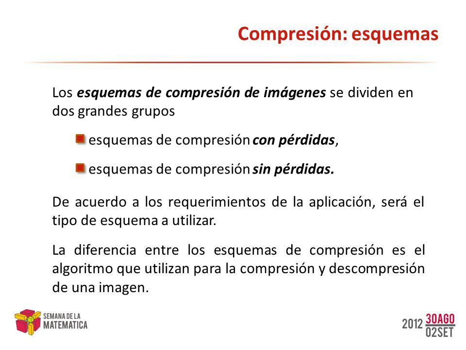 Compresión: esquemas Los esquemas de compresión de imágenes se dividen en dos grandes grupos esquemas de compresión con pérdidas, esquemas de compresi