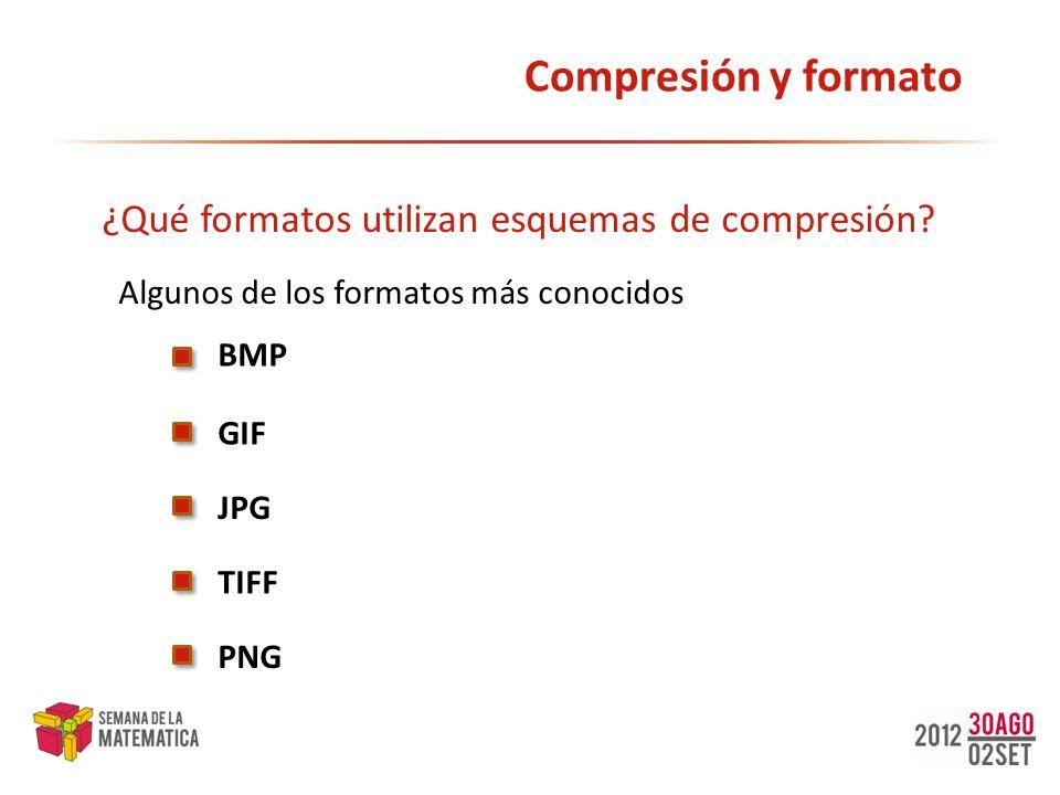 Compresión y formato ¿Qué formatos utilizan esquemas de compresión? BMP JPG GIF TIFF Algunos de los formatos más conocidos PNG