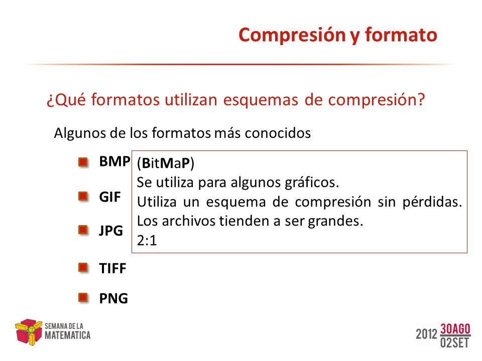 Compresión y formato ¿Qué formatos utilizan esquemas de compresión? BMP JPG GIF TIFF Algunos de los formatos más conocidos PNG (BitMaP) Se utiliza par