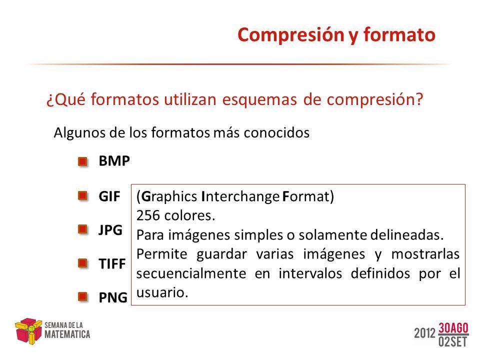 Compresión y formato ¿Qué formatos utilizan esquemas de compresión? BMP JPG GIF TIFF Algunos de los formatos más conocidos (Graphics Interchange Forma