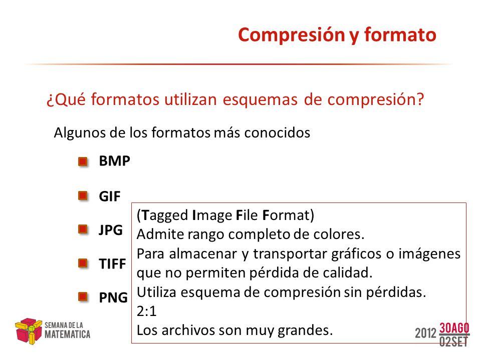 Compresión y formato ¿Qué formatos utilizan esquemas de compresión? BMP JPG GIF TIFF Algunos de los formatos más conocidos (Tagged Image File Format)