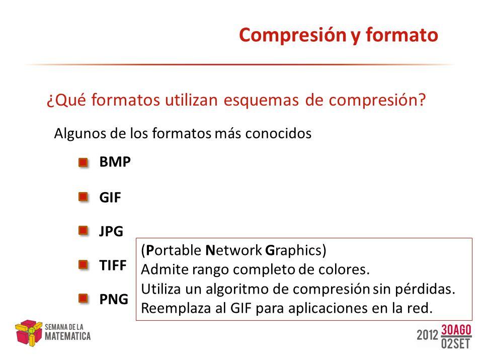 Compresión y formato ¿Qué formatos utilizan esquemas de compresión? BMP JPG GIF TIFF Algunos de los formatos más conocidos (Portable Network Graphics)