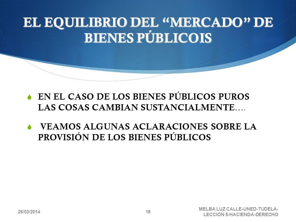 EL EQUILIBRIO DEL MERCADO DE BIENES PÚBLICOIS EN EL CASO DE LOS BIENES PÚBLICOS PUROS LAS COSAS CAMBIAN SUSTANCIALMENTE …. VEAMOS ALGUNAS ACLARACIONES