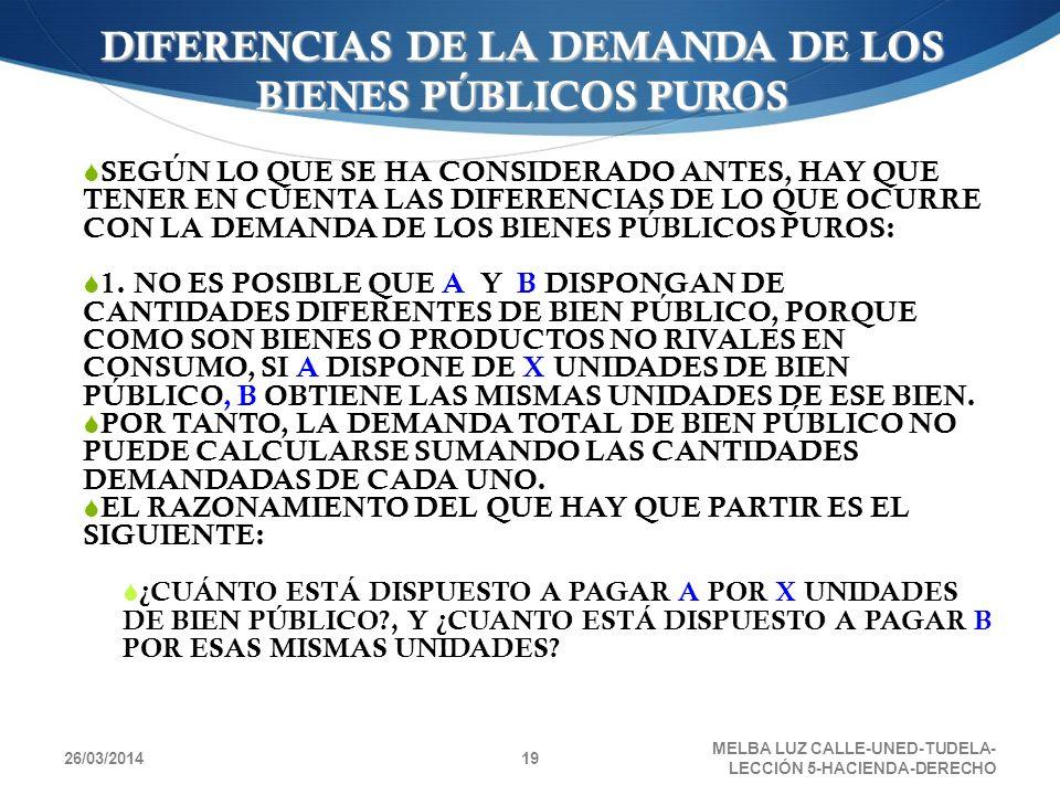 26/03/2014 MELBA LUZ CALLE-UNED-TUDELA- LECCIÓN 5-HACIENDA-DERECHO 19 SEGÚN LO QUE SE HA CONSIDERADO ANTES, HAY QUE TENER EN CUENTA LAS DIFERENCIAS DE
