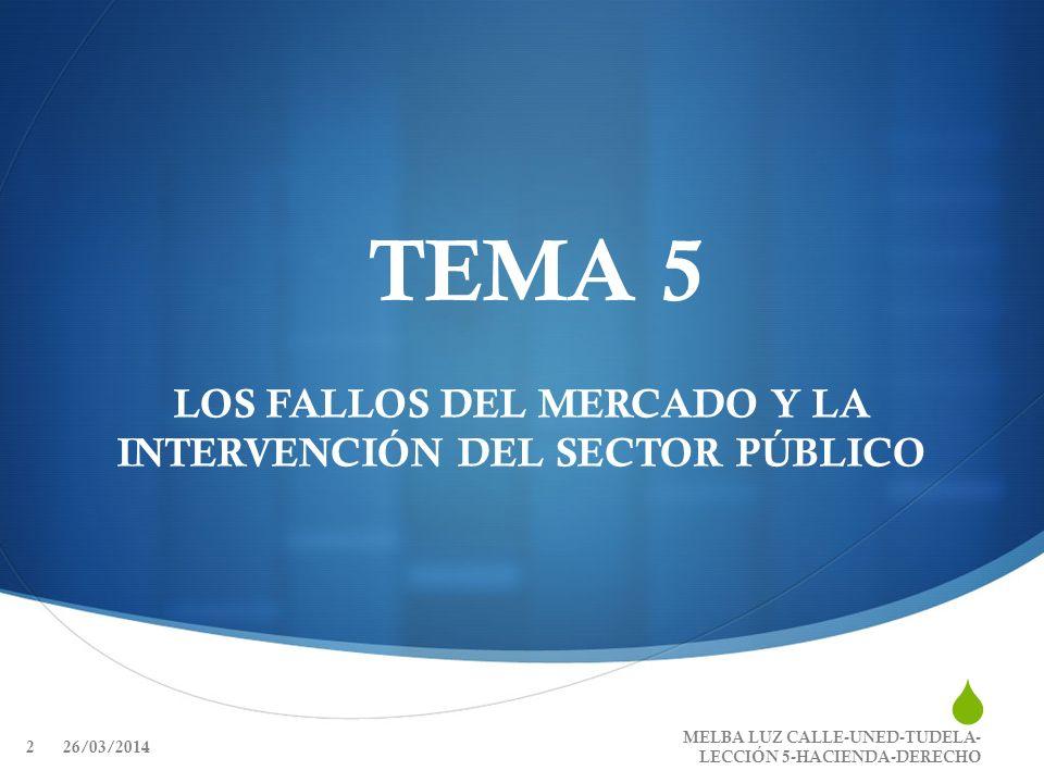 TEMA 5 LOS FALLOS DEL MERCADO Y LA INTERVENCIÓN DEL SECTOR PÚBLICO 26/03/2014 MELBA LUZ CALLE-UNED-TUDELA- LECCIÓN 5-HACIENDA-DERECHO 2