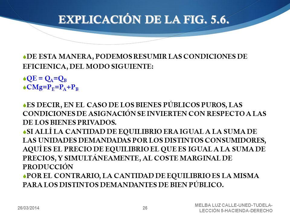 26/03/2014 MELBA LUZ CALLE-UNED-TUDELA- LECCIÓN 5-HACIENDA-DERECHO 26 DE ESTA MANERA, PODEMOS RESUMIR LAS CONDICIONES DE EFICIENICA, DEL MODO SIGUIENT