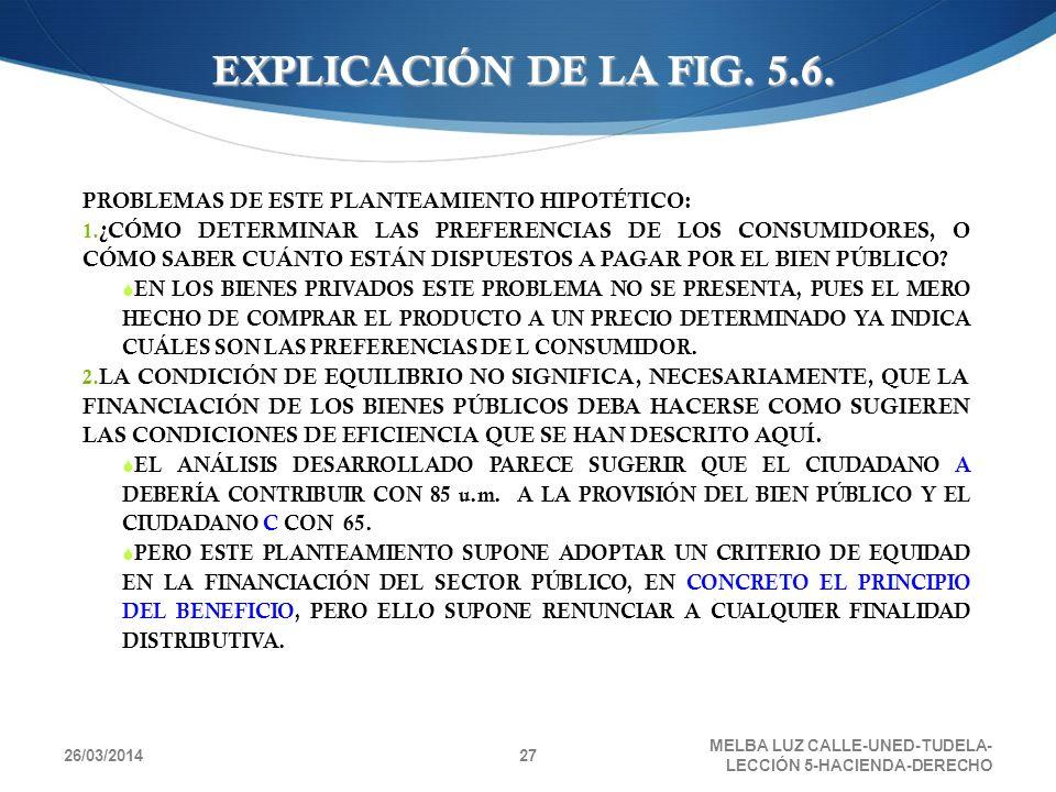 26/03/2014 MELBA LUZ CALLE-UNED-TUDELA- LECCIÓN 5-HACIENDA-DERECHO 27 PROBLEMAS DE ESTE PLANTEAMIENTO HIPOTÉTICO: 1. ¿CÓMO DETERMINAR LAS PREFERENCIAS