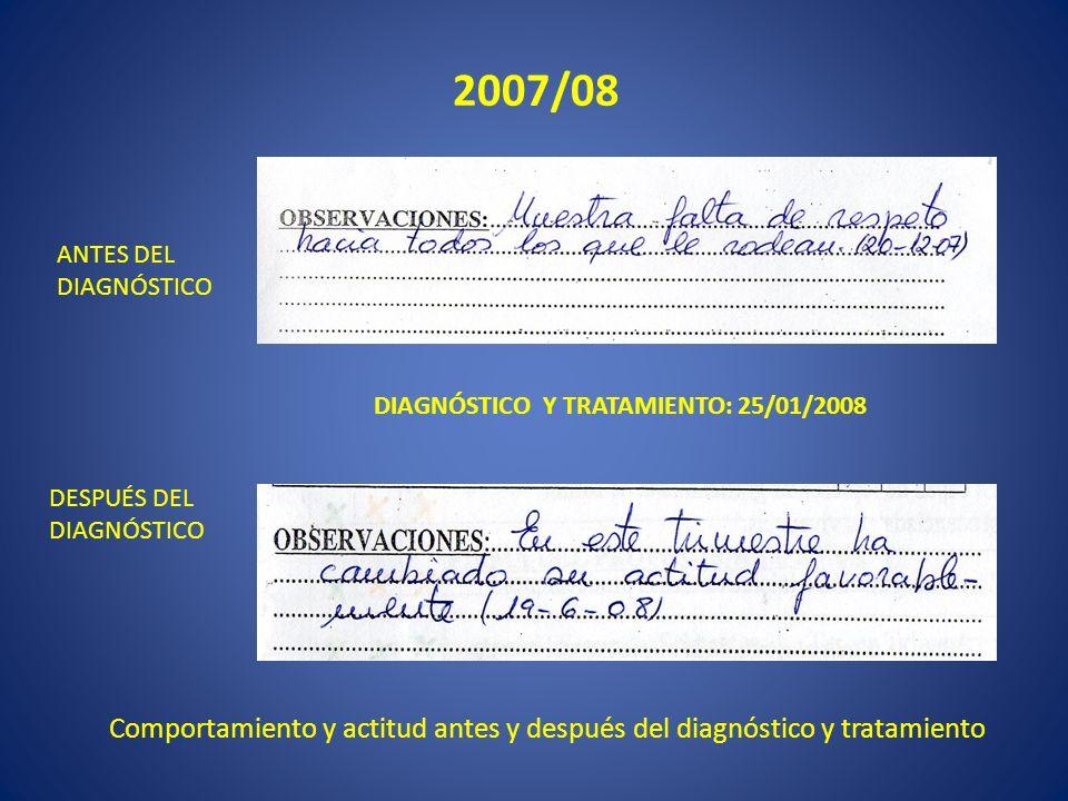 2007/08 Comportamiento y actitud antes y después del diagnóstico y tratamiento ANTES DEL DIAGNÓSTICO DESPUÉS DEL DIAGNÓSTICO DIAGNÓSTICO Y TRATAMIENTO: 25/01/2008