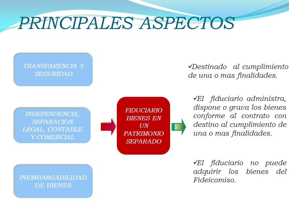PRINCIPALES ASPECTOS TRANSPARENCIA Y SEGURIDAD INDEPENDENCIA, SEPARACION LEGAL, CONTABLE Y COMERCIAL INEMBARGABILIDAD DE BIENES FIDUCIARIO BIENES EN UN PATRIMONIO SEPARADO Destinado al cumplimiento de una o mas finalidades.