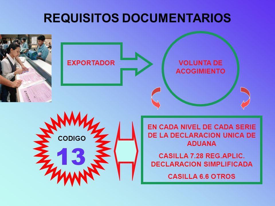 REQUISITOS DOCUMENTARIOS EXPORTADORVOLUNTA DE ACOGIMIENTO EN CADA NIVEL DE CADA SERIE DE LA DECLARACION UNICA DE ADUANA CASILLA 7.28 REG.APLIC. DECLAR
