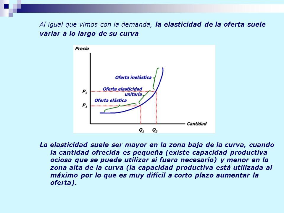 Al igual que vimos con la demanda, la elasticidad de la oferta suele variar a lo largo de su curva. La elasticidad suele ser mayor en la zona baja de