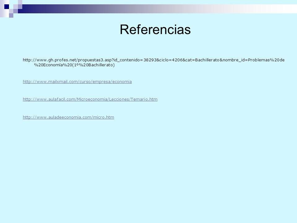 Referencias http://www.gh.profes.net/propuestas3.asp?id_contenido=38293&ciclo=4206&cat=Bachillerato&nombre_id=Problemas%20de %20Economía%20(1º%20Bachi