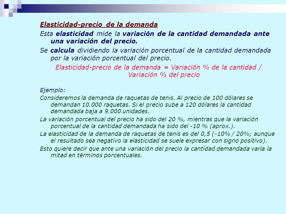 Elasticidad-precio de la demanda Esta elasticidad mide la variación de la cantidad demandada ante una variación del precio. Se calcula dividiendo la v