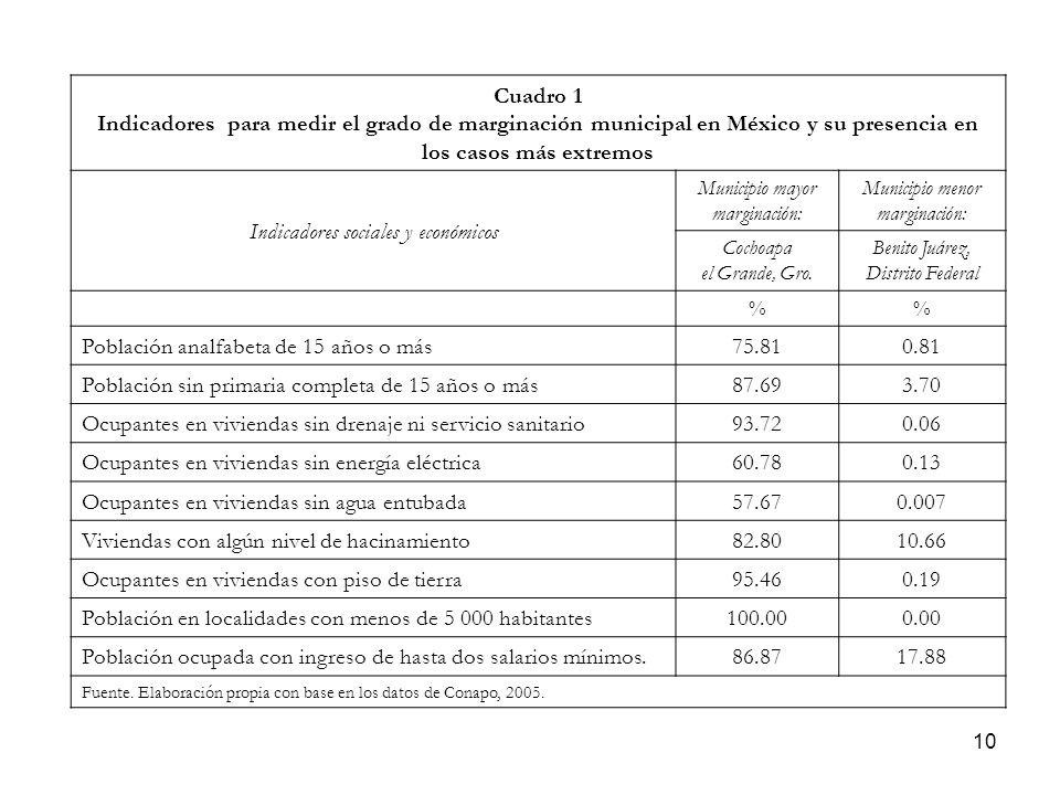 10 Cuadro 1 Indicadores para medir el grado de marginación municipal en México y su presencia en los casos más extremos Indicadores sociales y económicos Municipio mayor marginación: Municipio menor marginación: Cochoapa el Grande, Gro.