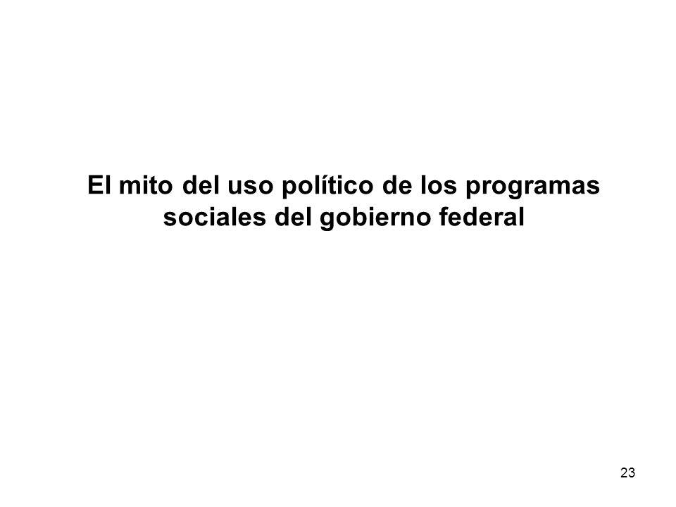 23 El mito del uso político de los programas sociales del gobierno federal