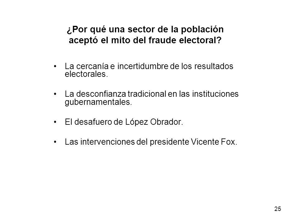 25 ¿Por qué una sector de la población aceptó el mito del fraude electoral.