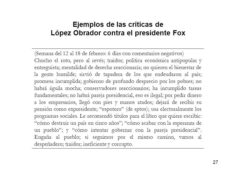 27 Ejemplos de las críticas de López Obrador contra el presidente Fox (Semana del 12 al 18 de febrero: 6 días con comentarios negativos) Chucho el roto, pero al revés; traidor; política económica antipopular y entreguista; mentalidad de derecha reaccionaria; no quieren el bienestar de la gente humilde; sirvió de tapadera de los que endeudaron al país; promesa incumplida; gobierno de profundo desprecio por los pobres; no habrá águila mocha; conservadores reaccionarios; ha incumplido tareas fundamentales; no habrá pareja presidencial, eso es ilegal; por pedir dinero a los empresarios, llegó con pies y manos atados; dejará de recibir su pensión como expresidente; espotero (de sptos); usa electoralmente los programas sociales.