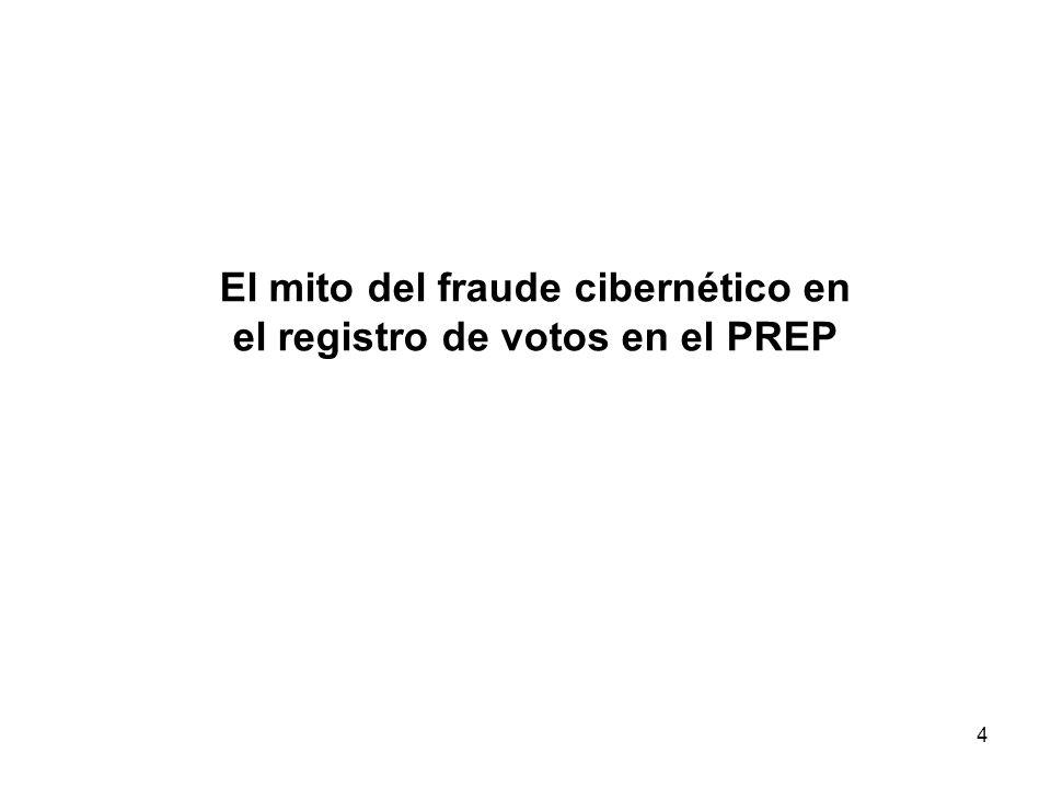 4 El mito del fraude cibernético en el registro de votos en el PREP