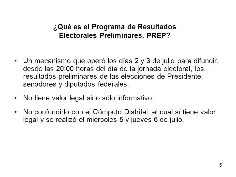 5 ¿Qué es el Programa de Resultados Electorales Preliminares, PREP.
