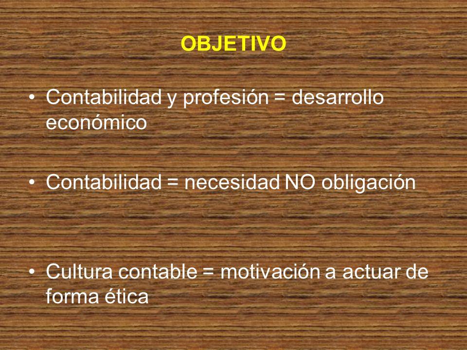 CONTENIDO Introducción Ética y sus dimensiones Ética profesional Aspectos importantes a tener en cuenta por el profesional en búsqueda de una actuación ética Cultura contable