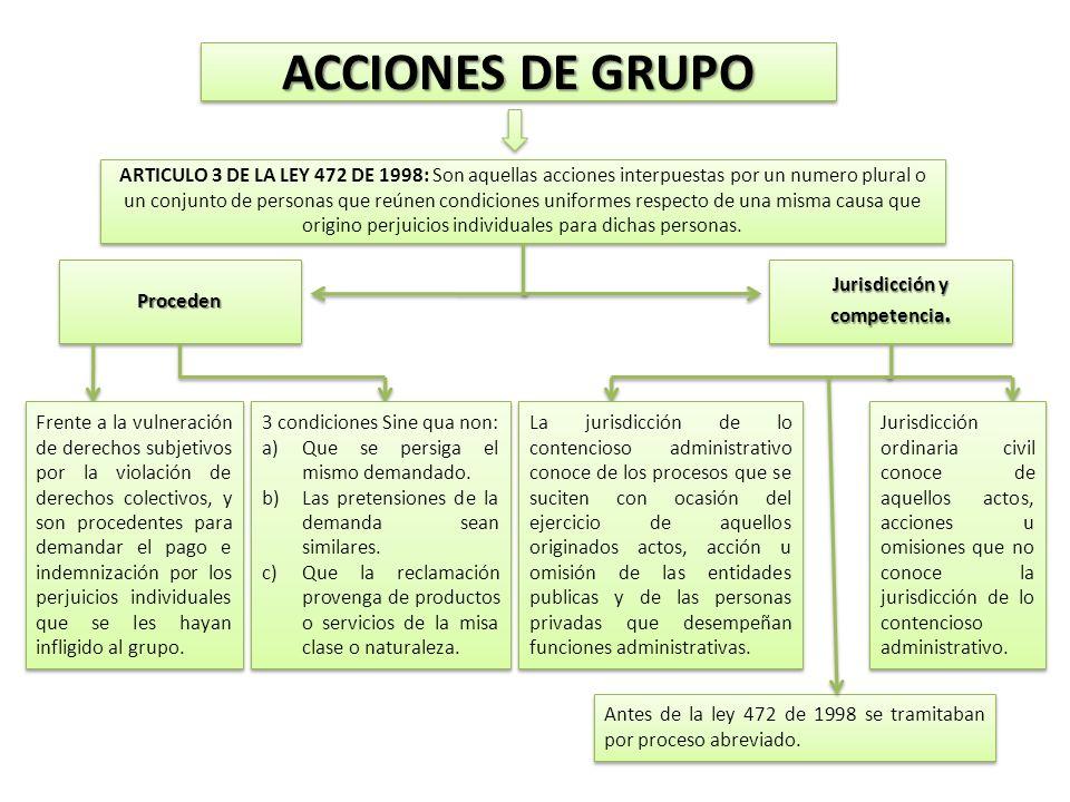 ACCIONES DE GRUPO ARTICULO 3 DE LA LEY 472 DE 1998: Son aquellas acciones interpuestas por un numero plural o un conjunto de personas que reúnen condi