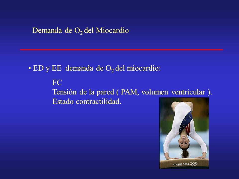 Demanda de O 2 del Miocardio ED y EE demanda de O 2 del miocardio: FC Tensión de la pared ( PAM, volumen ventricular ).