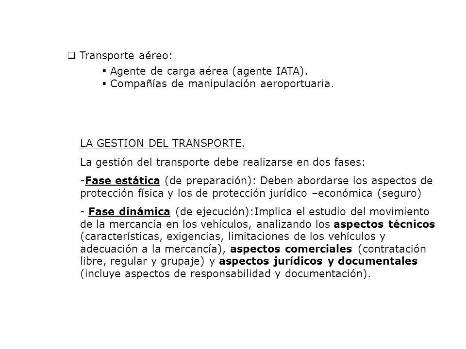 Transporte aéreo: Agente de carga aérea (agente IATA). Compañías de manipulación aeroportuaria. LA GESTION DEL TRANSPORTE. La gestión del transporte d