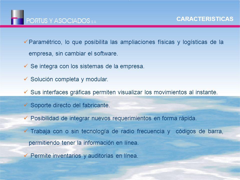 CARACTERISTICAS Paramétrico, lo que posibilita las ampliaciones físicas y logísticas de la empresa, sin cambiar el software.