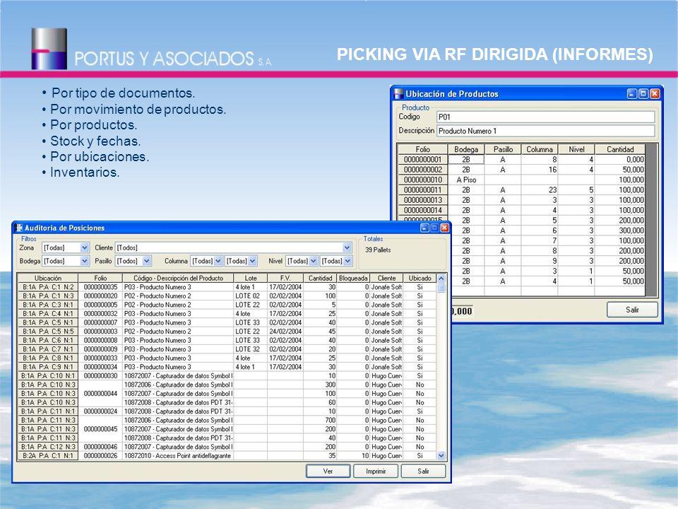 PICKING VIA RF DIRIGIDA (INFORMES) Por tipo de documentos. Por movimiento de productos. Por productos. Stock y fechas. Por ubicaciones. Inventarios.