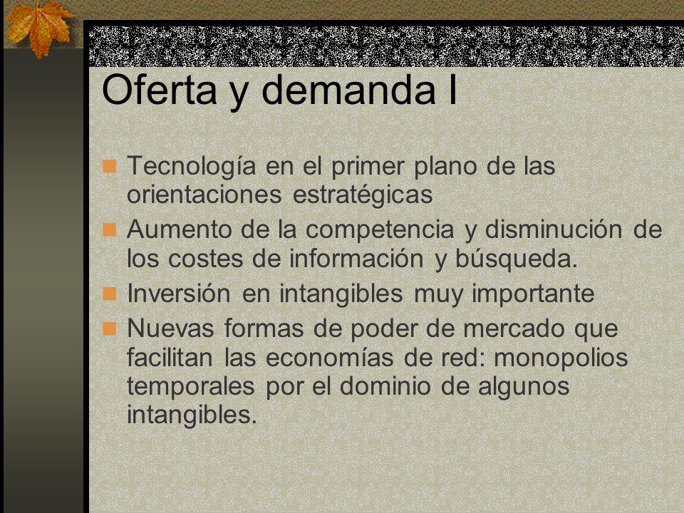 Oferta y demanda I Tecnología en el primer plano de las orientaciones estratégicas Aumento de la competencia y disminución de los costes de información y búsqueda.