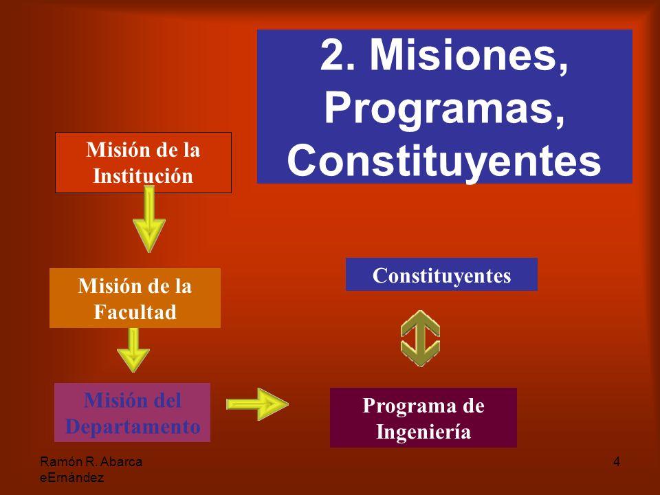 4 2. Misiones, Programas, Constituyentes Misión de la Institución Misión de la Facultad Misión del Departamento Programa de Ingeniería Constituyentes