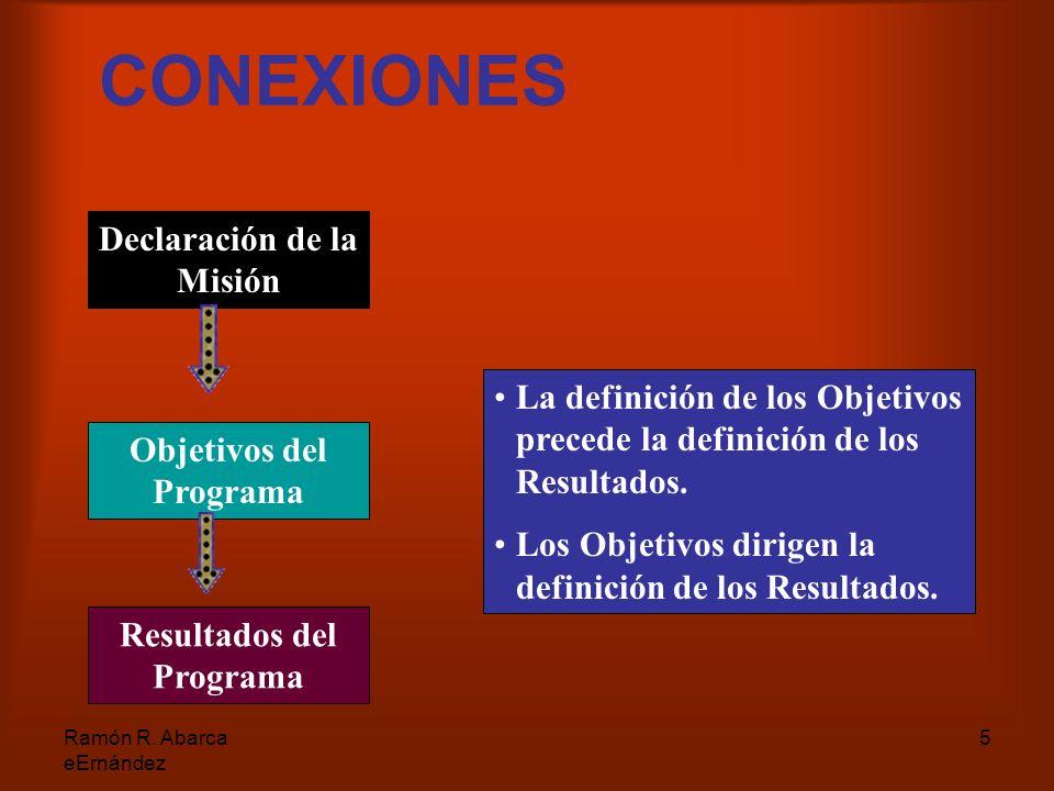 5 CONEXIONES Declaración de la Misión Objetivos del Programa Resultados del Programa La definición de los Objetivos precede la definición de los Resultados.