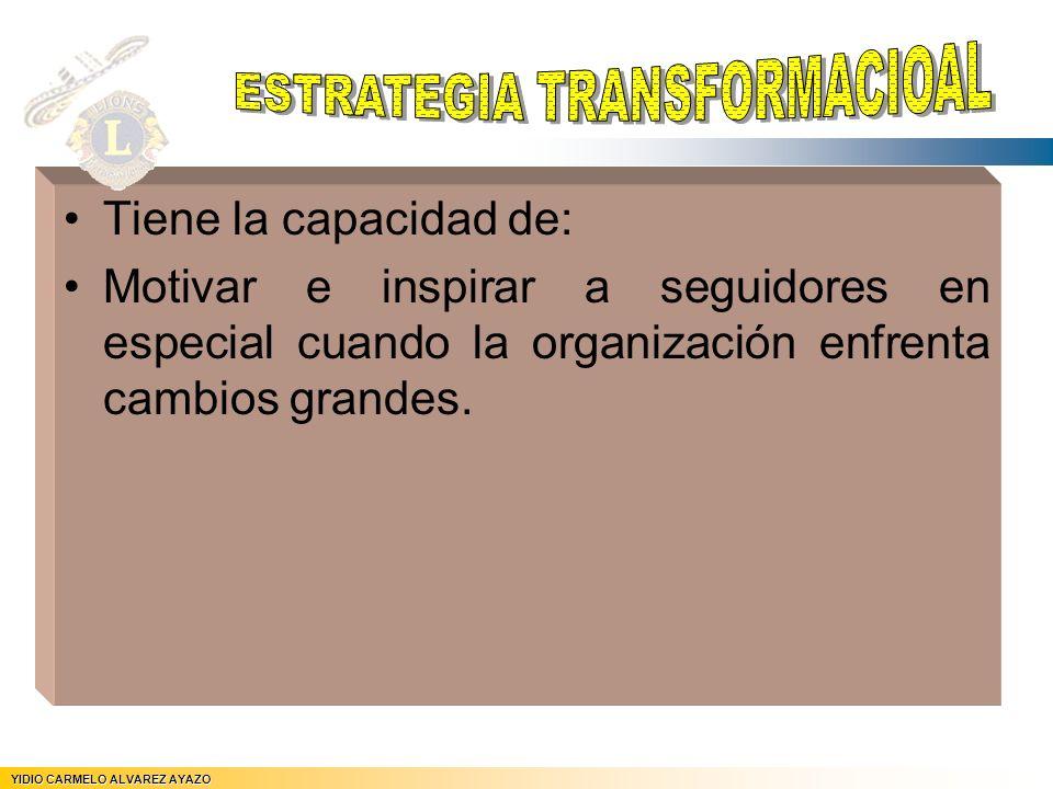 Tiene la capacidad de: Motivar e inspirar a seguidores en especial cuando la organización enfrenta cambios grandes. YIDIO CARMELO ALVAREZ AYAZO