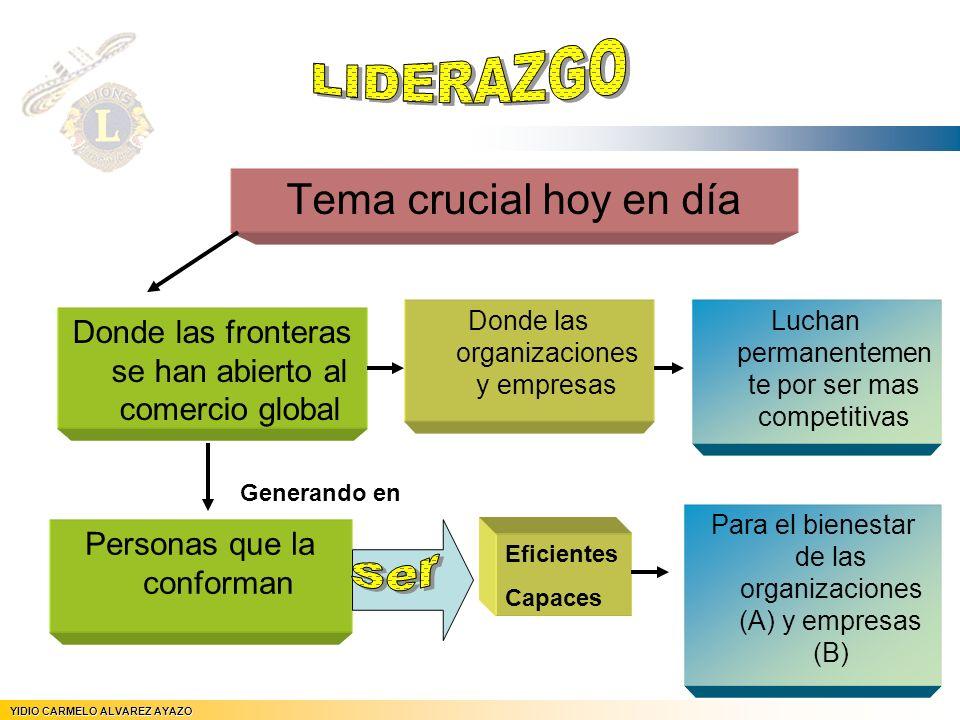 Tema crucial hoy en día YIDIO CARMELO ALVAREZ AYAZO JEFE DE REGION Nº 5 Donde las fronteras se han abierto al comercio global Personas que la conforma