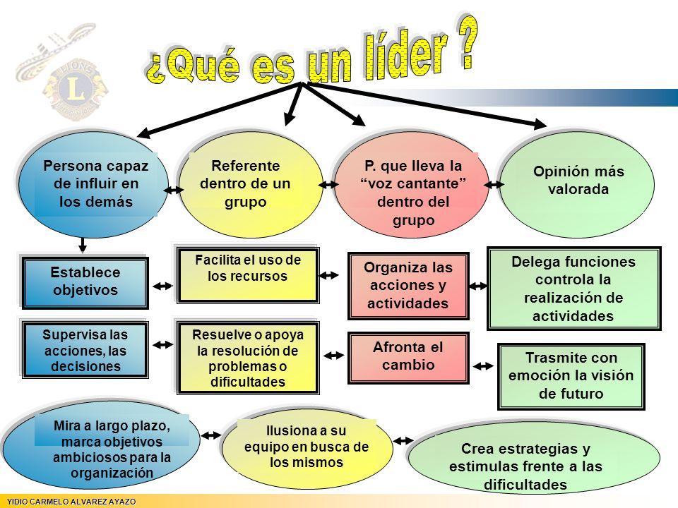 YIDIO CARMELO ALVAREZ AYAZO JEFE DE REGION Nº 5 Quizás se ha perdido el ejemplo del buen líder.