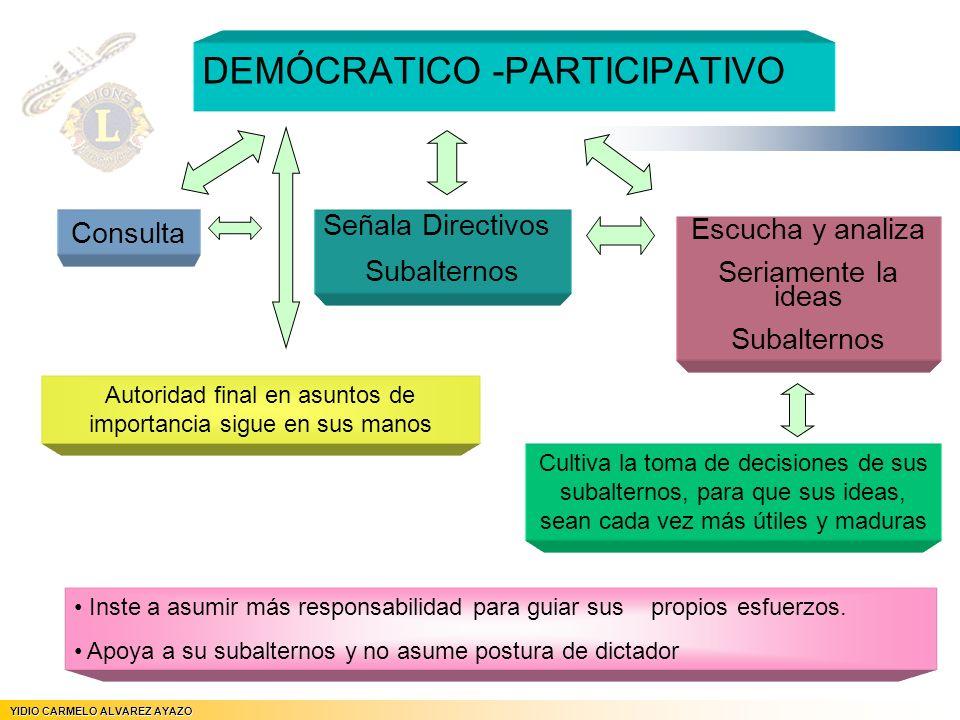 DEMÓCRATICO -PARTICIPATIVO YIDIO CARMELO ALVAREZ AYAZO JEFE DE REGION Nº 5 Consulta Señala Directivos Subalternos Escucha y analiza Seriamente la idea