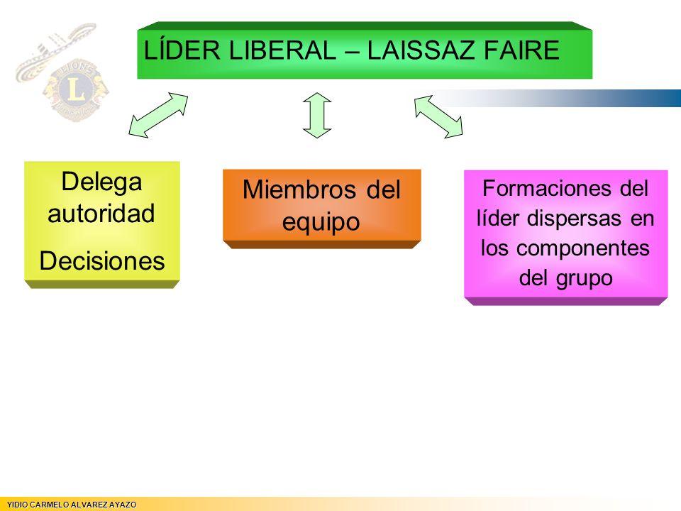 LÍDER LIBERAL – LAISSAZ FAIRE YIDIO CARMELO ALVAREZ AYAZO JEFE DE REGION Nº 5 Delega autoridad Decisiones Miembros del equipo Formaciones del líder di