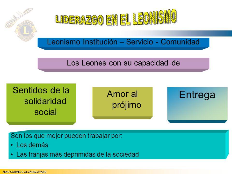 Leonismo Institución – Servicio - Comunidad YIDIO CARMELO ALVAREZ AYAZO JEFE DE REGION Nº 5 Sentidos de la solidaridad social Amor al prójimo Entrega