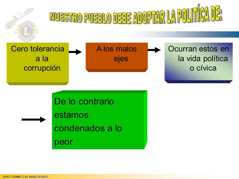 YIDIO CARMELO ALVAREZ AYAZO JEFE DE REGION Nº 5 Cero tolerancia a la corrupción A los malos ejes Ocurran estos en la vida política o cívica De lo cont
