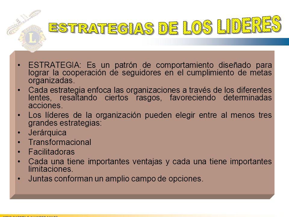 Históricamente las instituciones se han administrado como organizaciones burocatricas YIDIO CARMELO ALVAREZ AYAZO Enfatizando en Autoridad Responsabilidad