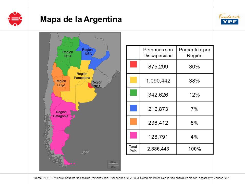 Mapa de la Argentina Personas con Discapacidad Porcentual por Región 875,29930% 1,090,44238% 342,62612% 212,8737% 236,4128% 128,7914% Total País 2,886