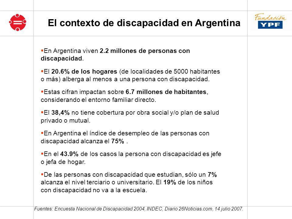 El contexto de discapacidad en Argentina En Argentina viven 2.2 millones de personas con discapacidad. El 20.6% de los hogares (de localidades de 5000