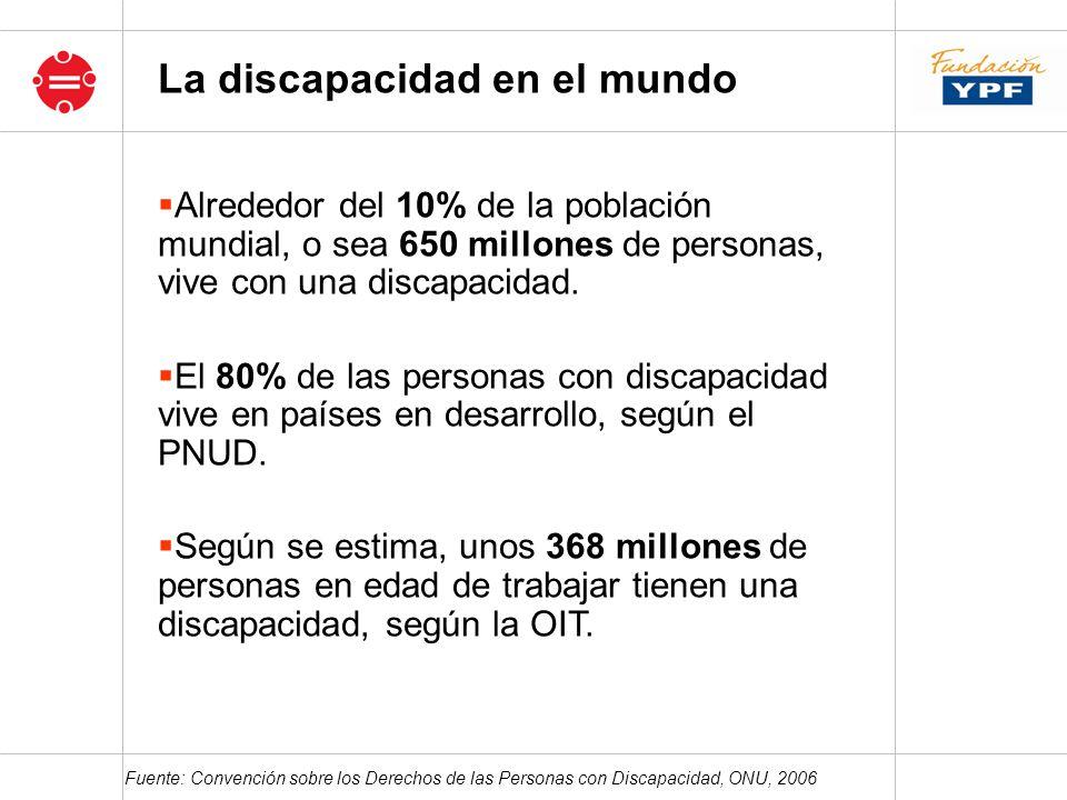 Alrededor del 10% de la población mundial, o sea 650 millones de personas, vive con una discapacidad. El 80% de las personas con discapacidad vive en