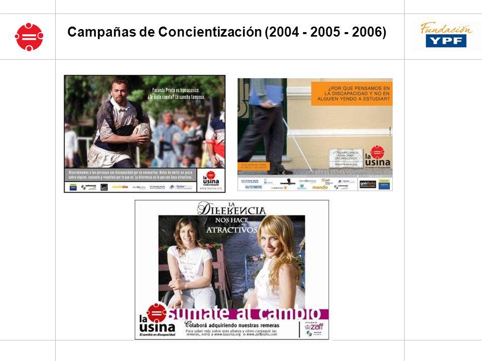Campañas de Concientización (2004 - 2005 - 2006)
