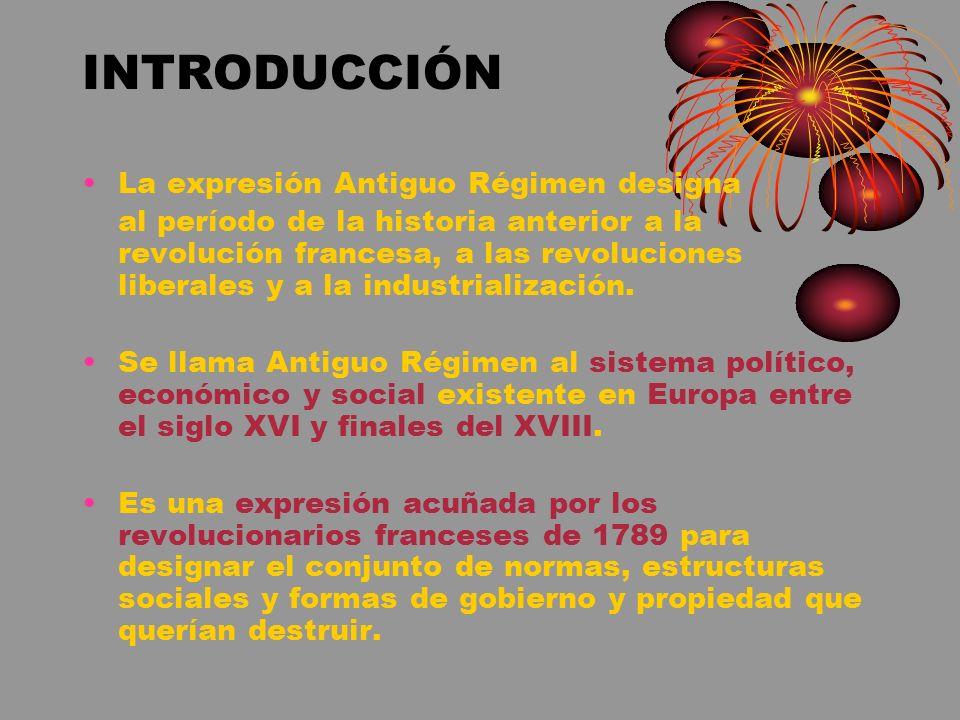 ESQUEMA POLÍTICA: Absolutismo Monárquico y Depotismo Ilustrado.