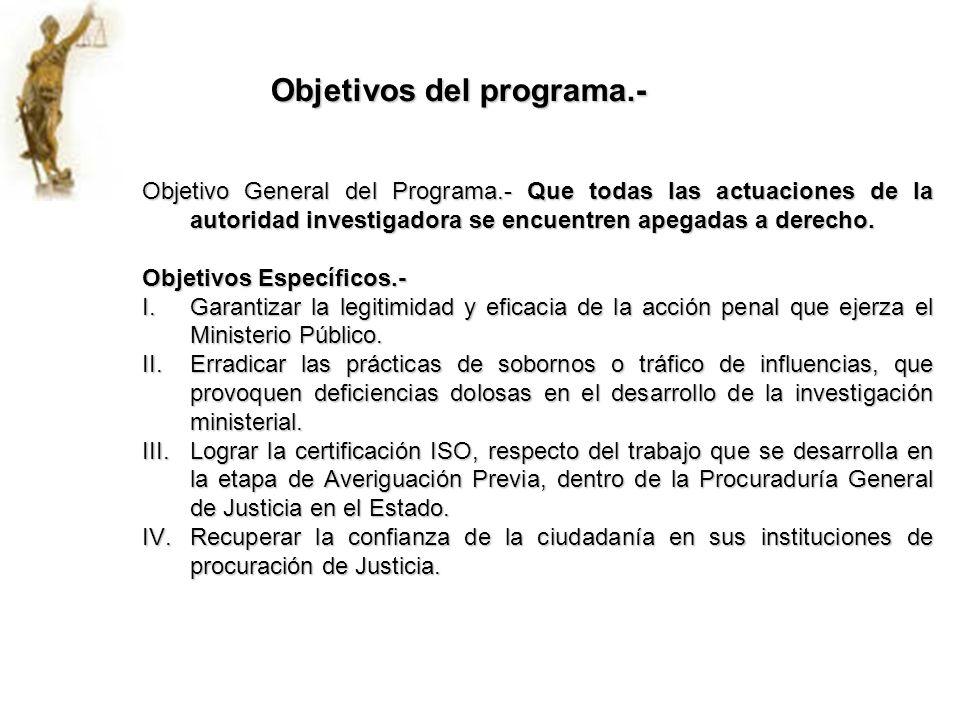 Objetivo General del Programa.- Que todas las actuaciones de la autoridad investigadora se encuentren apegadas a derecho.