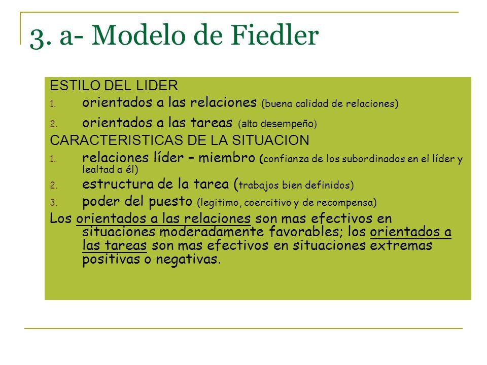 3.a- Modelo de Fiedler ESTILO DEL LIDER 1.