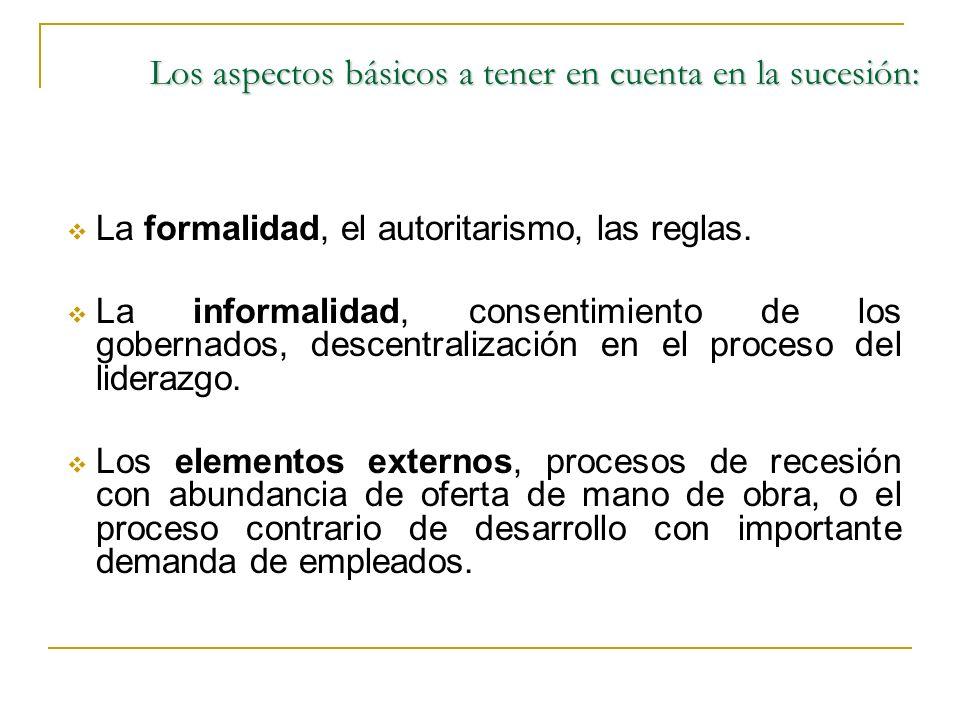 Los aspectos básicos a tener en cuenta en la sucesión: La formalidad, el autoritarismo, las reglas.