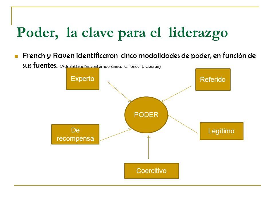 Poder, la clave para el liderazgo French y Raven identificaron cinco modalidades de poder, en función de sus fuentes.