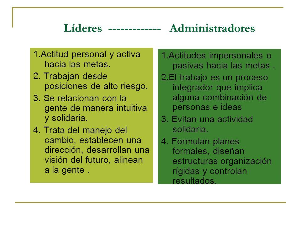 Líderes ------------- Administradores 1.Actitud personal y activa hacia las metas.